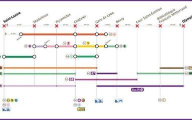 Ligne 14 fermée le 18 juin