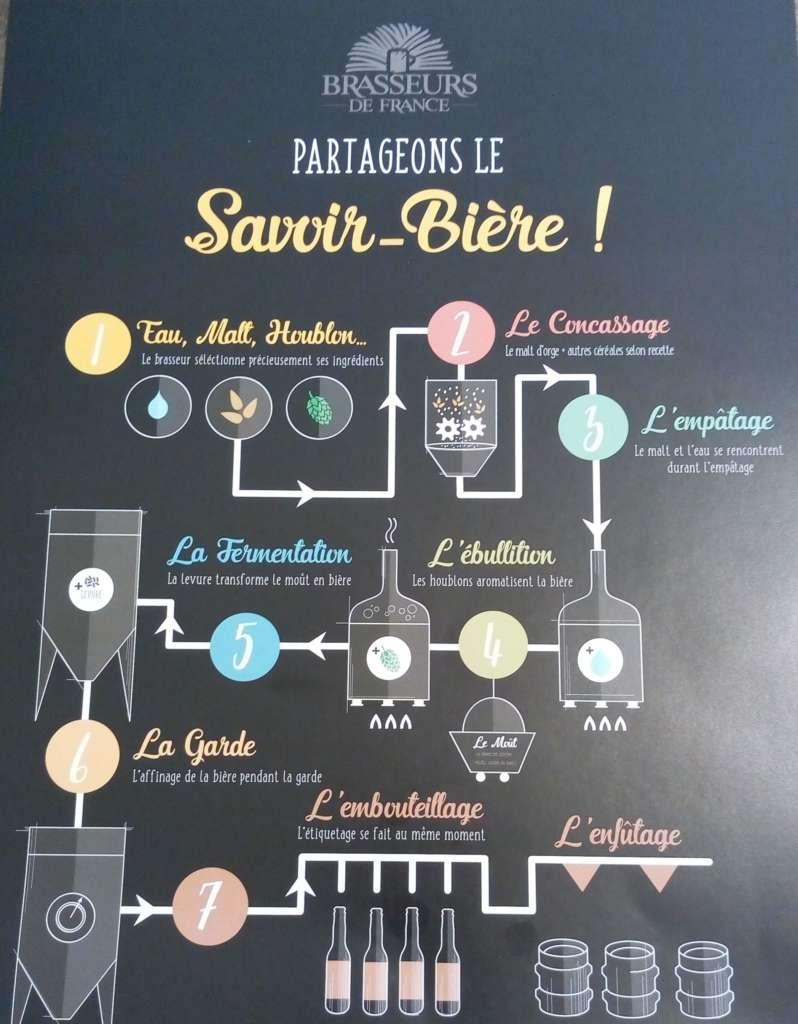 Bière de Paris