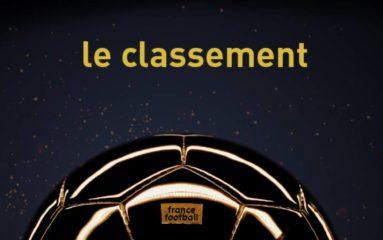 Mbappé rate le Ballon d'Or, mais est élu meilleur jeune!